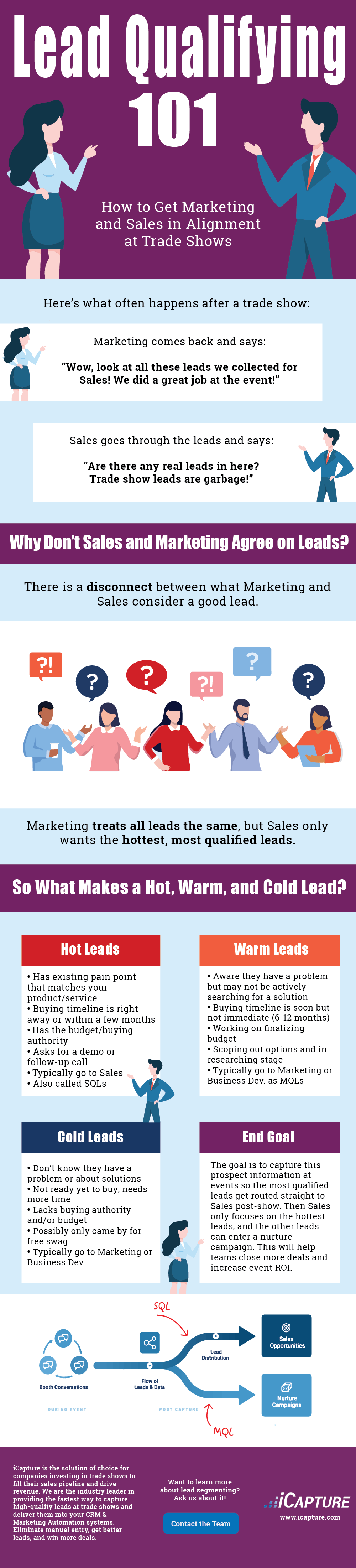Trade Show Infographic